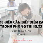 10 điều cần biết diễn ra trong Phòng thi IELTS