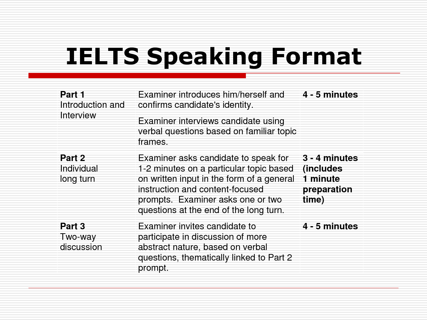 kinh nghiệm thi ielts speaking