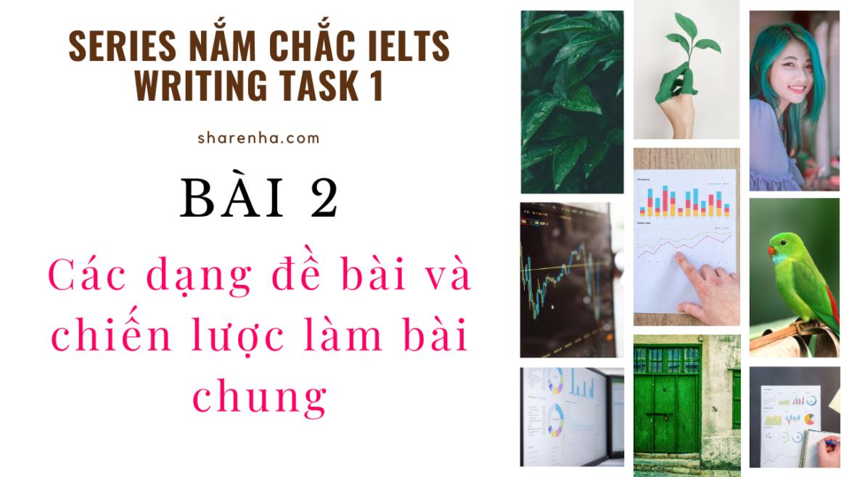 [Series Nắm chắc Writing Task 1] – Bài 2: Các dạng bài trong Writing Task 1 và chiến lược làm bài chung